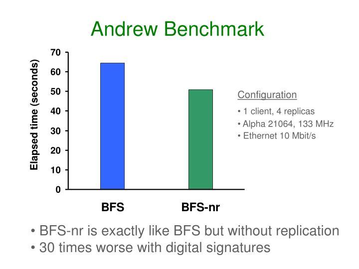 Andrew Benchmark