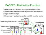 basefs abstraction function
