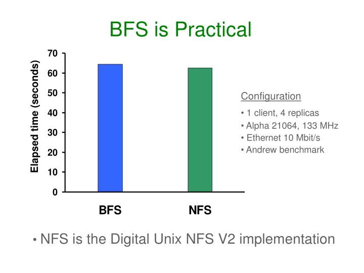BFS is Practical