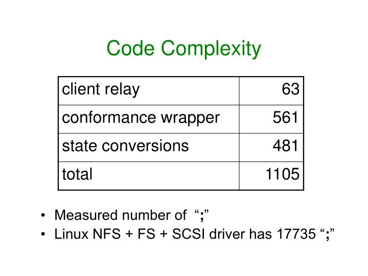 Code Complexity