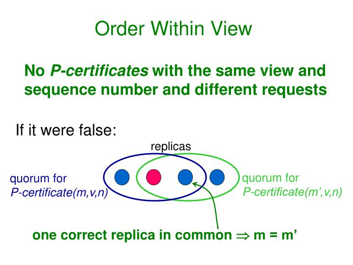 Order Within View