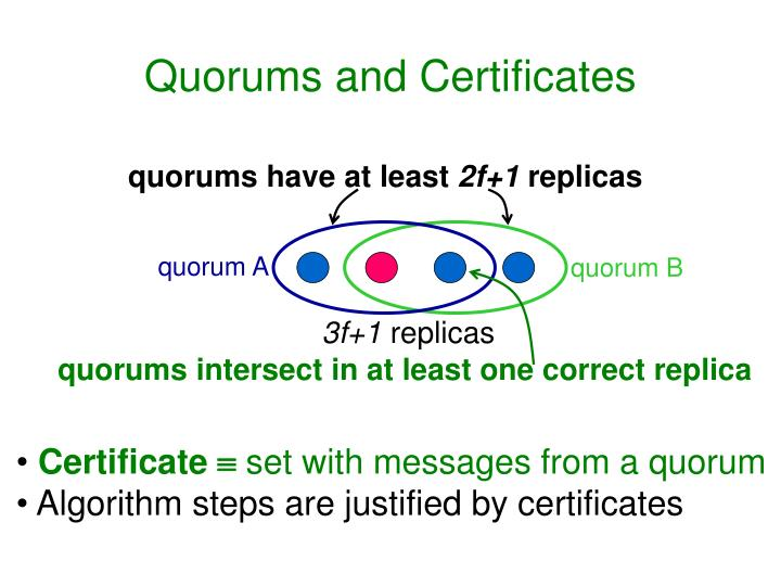 Quorums and Certificates