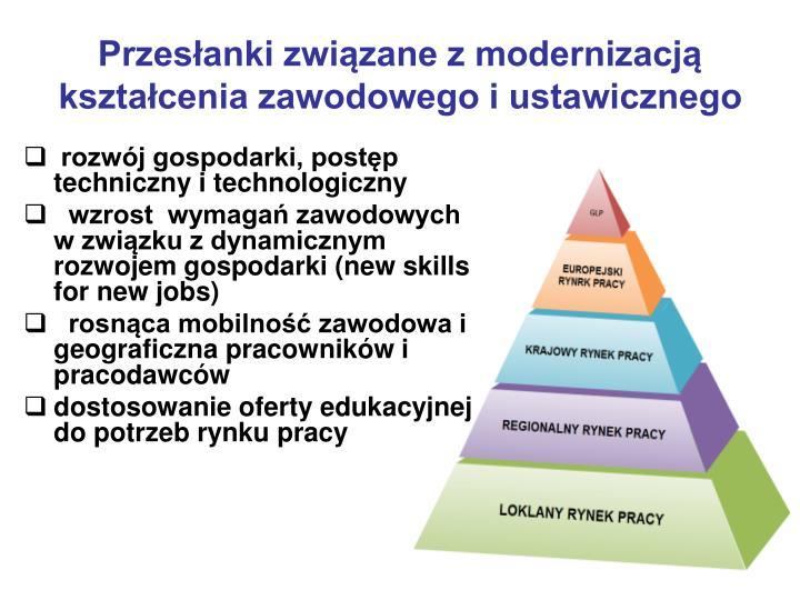 Przesłanki związane z modernizacją kształcenia zawodowego i ustawicznego