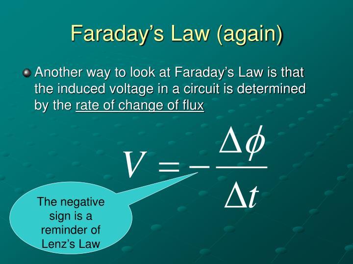 Faraday's Law (again)