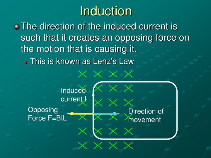Induced current I