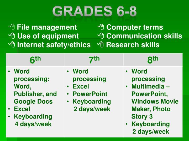 Grades 6-8