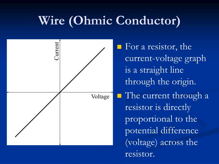 Wire (Ohmic Conductor)