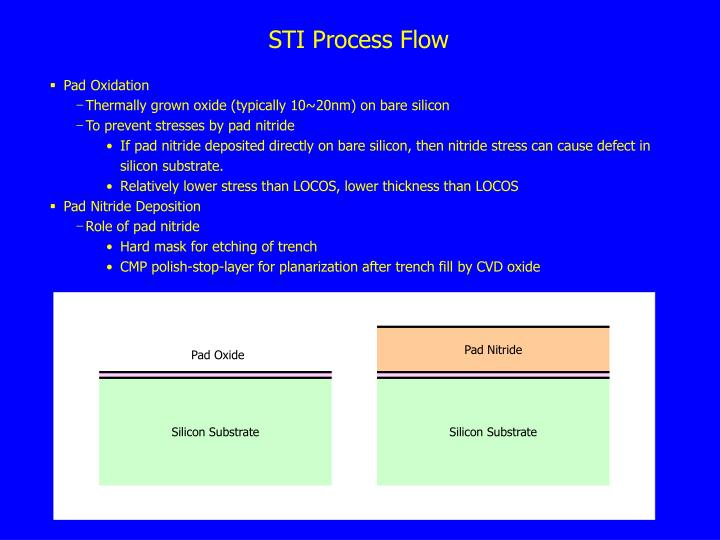 STI Process Flow