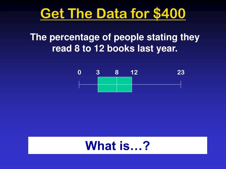 Get The Data for $400