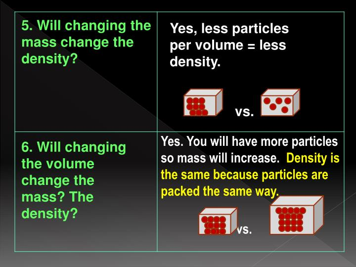 5. Will changing the mass change the density?