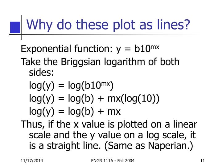 Why do these plot as lines?