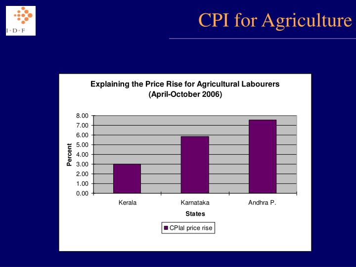 CPI for Agriculture