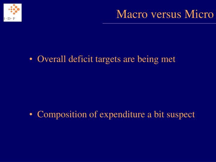 Macro versus Micro