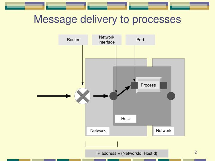 Message delivery to processes