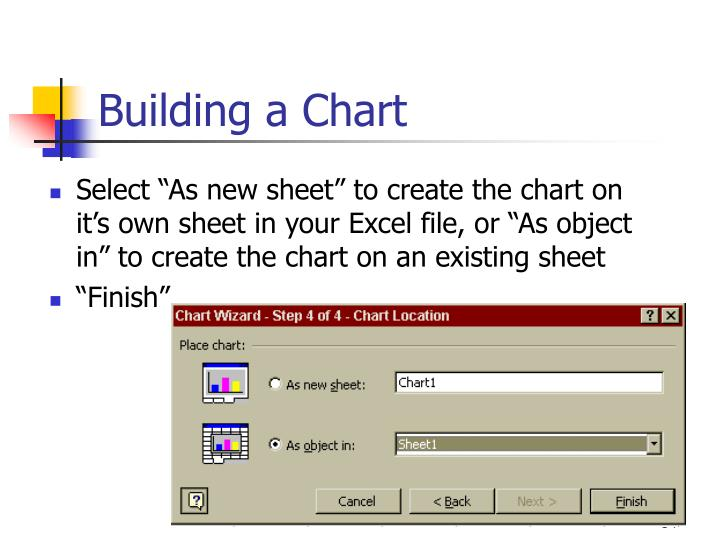 Building a Chart