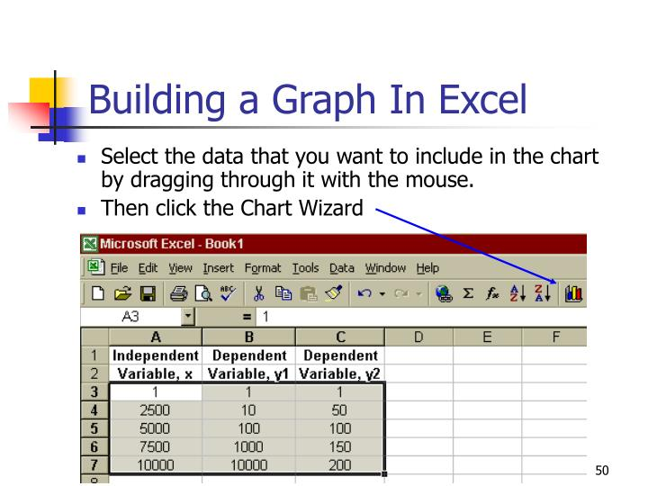 Building a Graph In Excel
