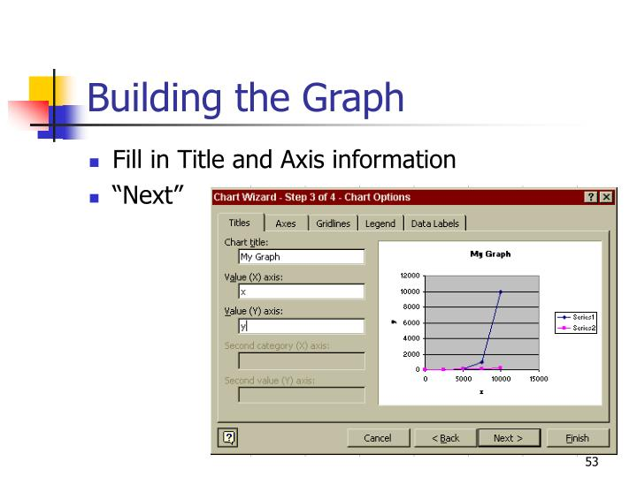 Building the Graph