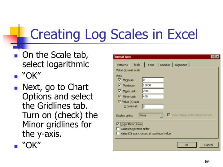 Creating Log Scales in Excel