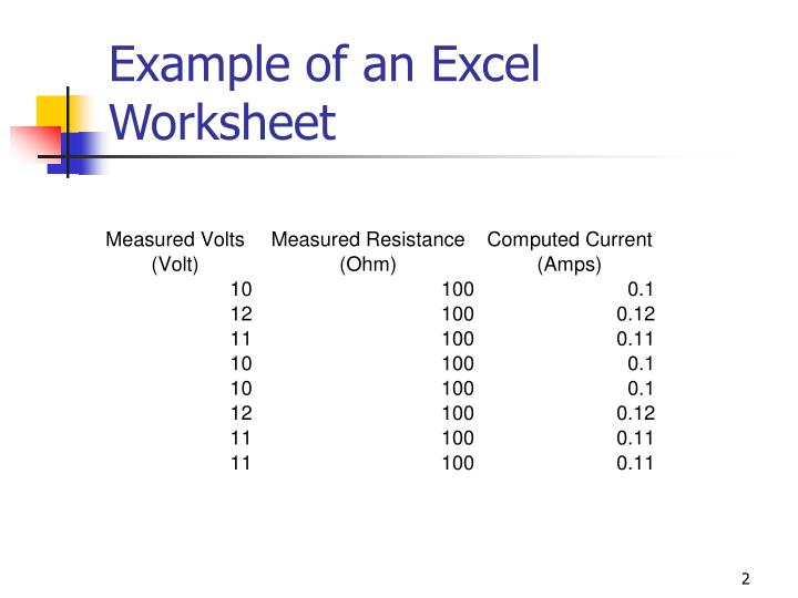 Example of an Excel Worksheet