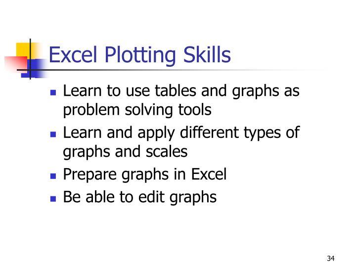 Excel Plotting Skills