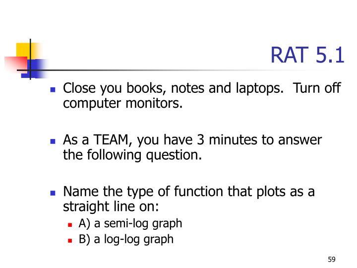 RAT 5.1