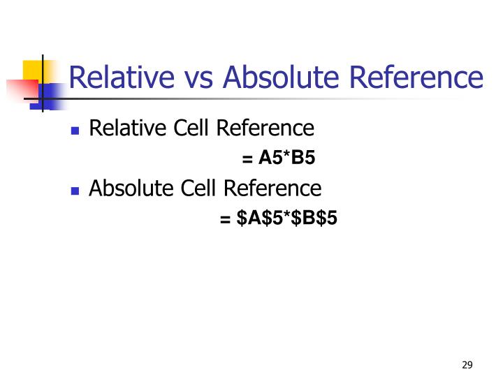 Relative vs Absolute Reference