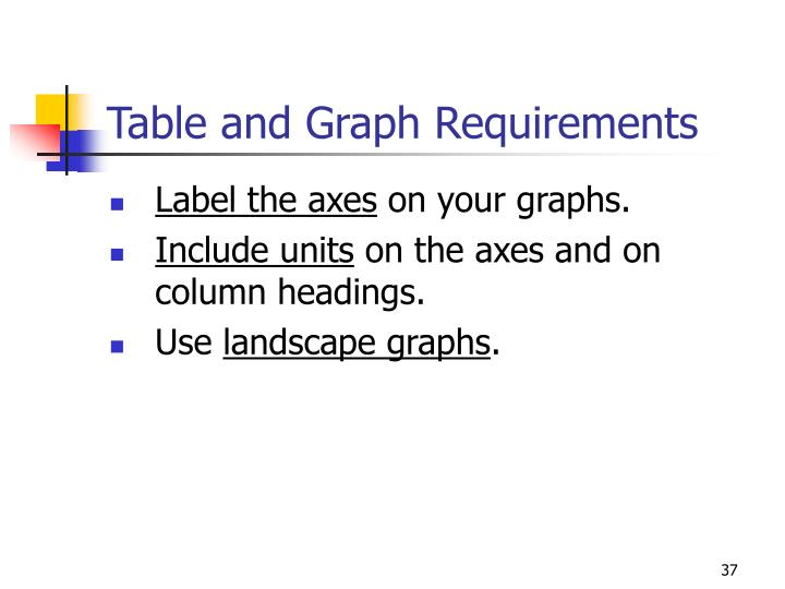 Table and Graph Requirements