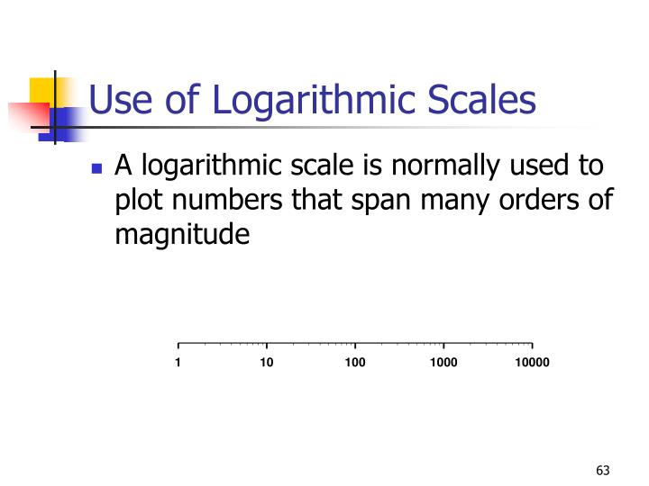 Use of Logarithmic Scales