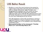 uss ballot result