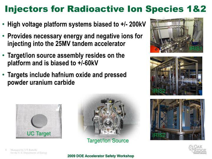 Injectors for Radioactive Ion Species 1&2