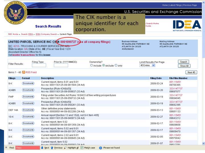 The CIK number is a unique identifier for each corporation.