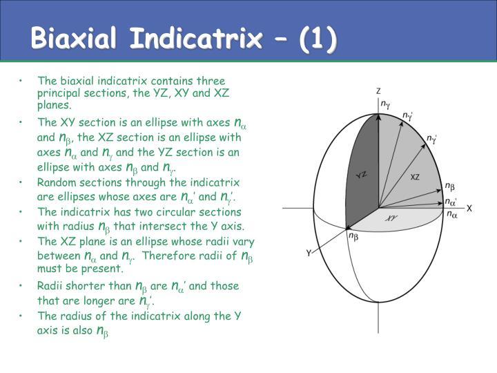Biaxial Indicatrix – (1)