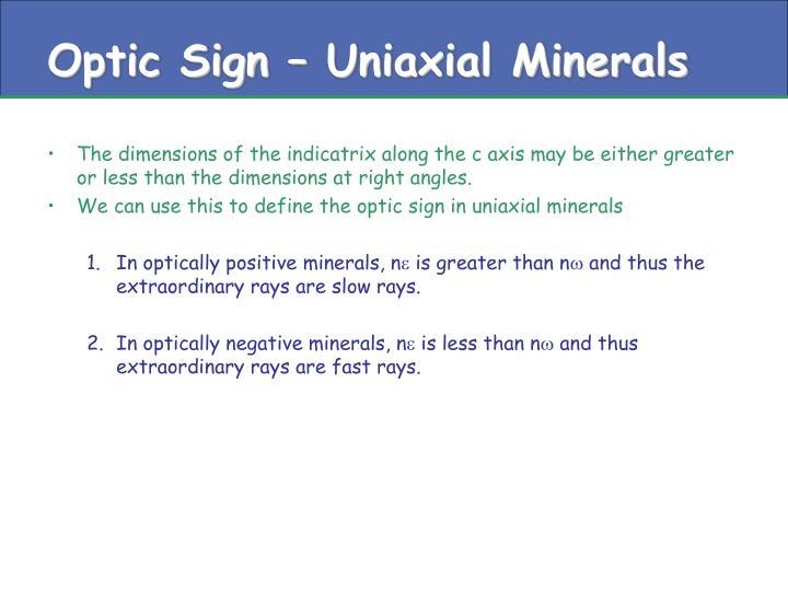 Optic Sign – Uniaxial Minerals