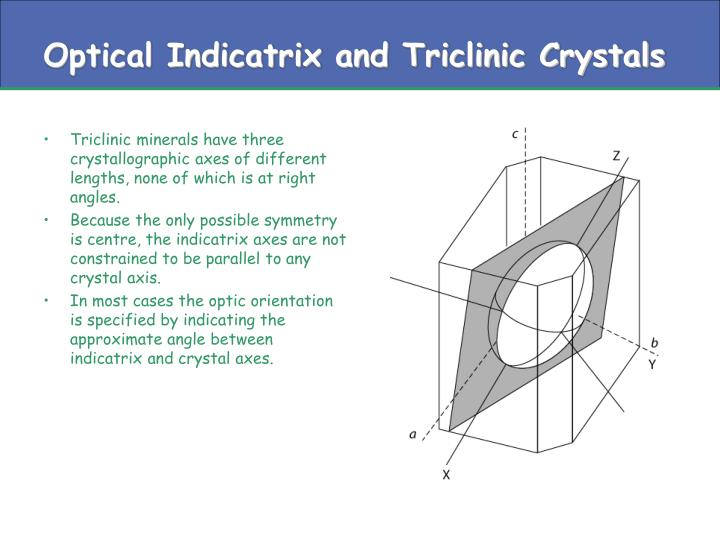 Optical Indicatrix and Triclinic Crystals