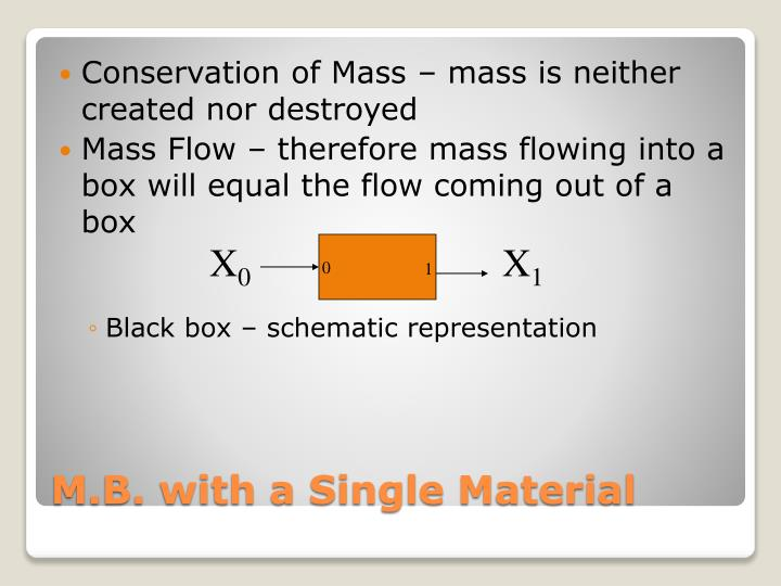 Conservation of Mass – mass is neither created nor destroyed