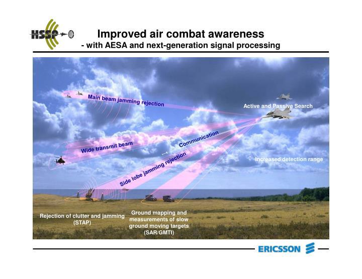 Improved air combat awareness