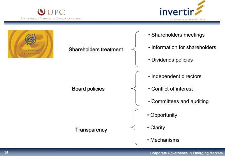 Shareholders meetings