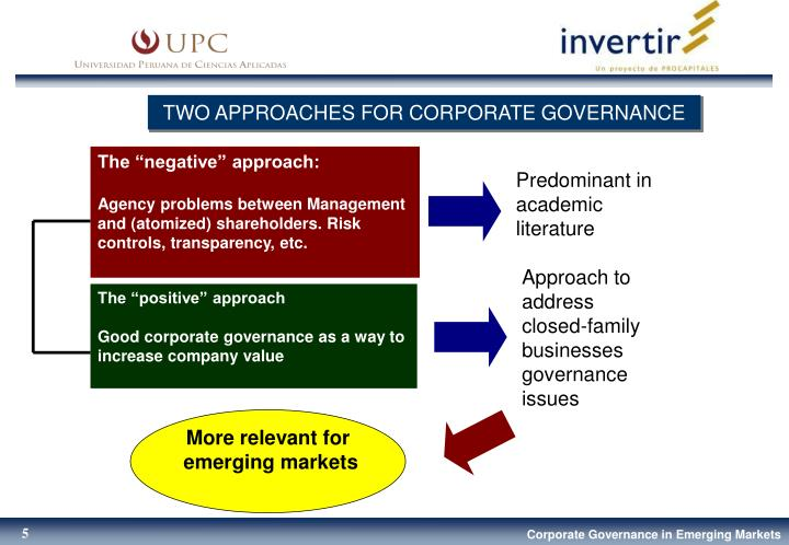 TWO APPROACHES FOR CORPORATE GOVERNANCE