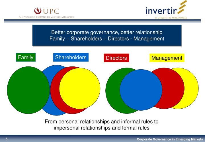 Better corporate governance, better relationship