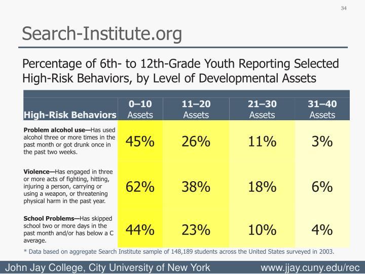 Search-Institute.org