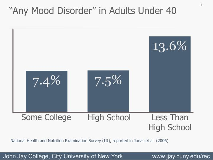 """""""Any Mood Disorder"""" in Adults Under 40"""