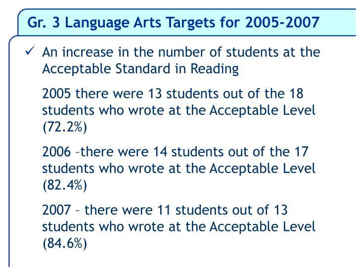 Gr. 3 Language Arts Targets for 2005-2007