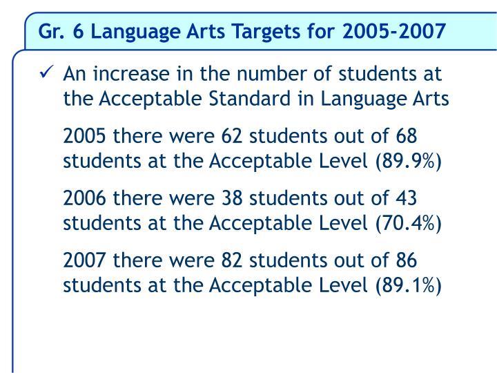 Gr. 6 Language Arts Targets for 2005-2007