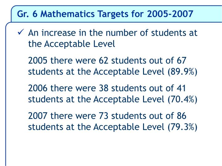 Gr. 6 Mathematics Targets for 2005-2007