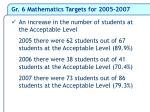 gr 6 mathematics targets for 2005 2007