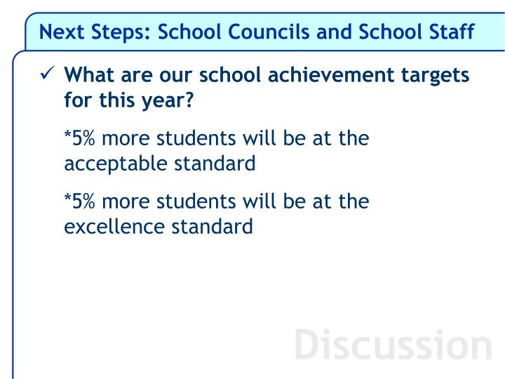 Next Steps: School Councils and School Staff