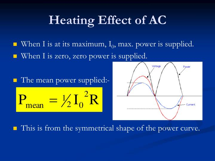 Heating Effect of AC