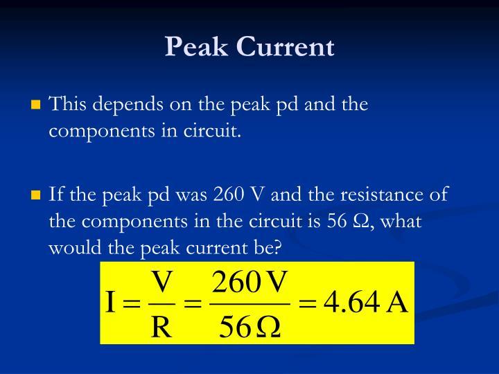 Peak Current