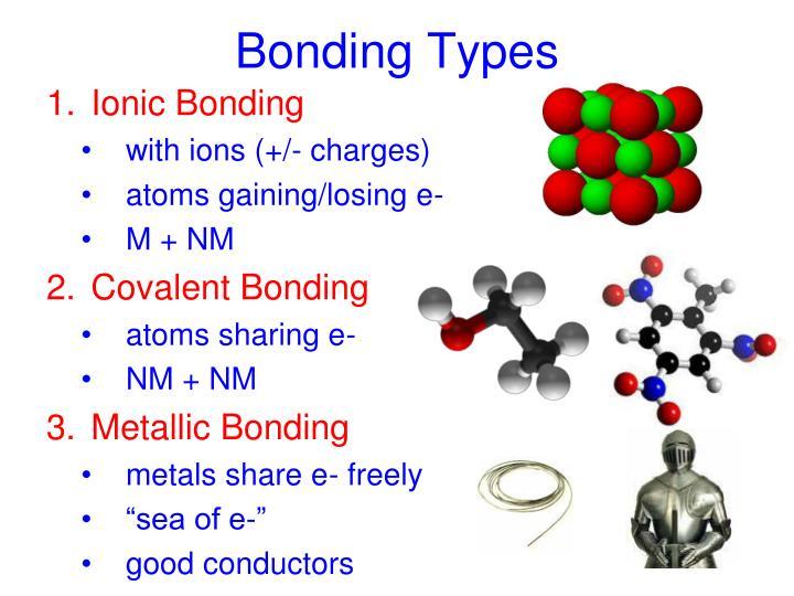 Bonding Types