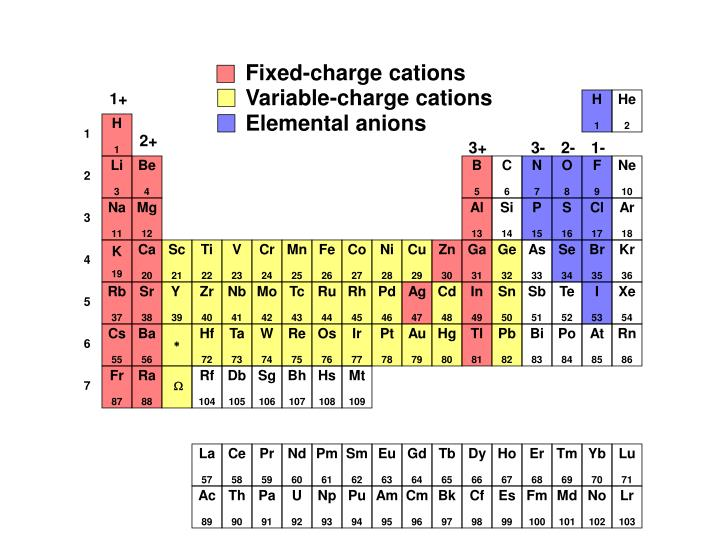 Fixed-charge cations